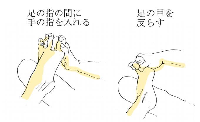 ひろのば体操のやり方を描いたイラスト