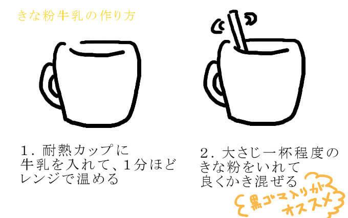 簡単なきな粉牛乳の作り方を描いたイラスト