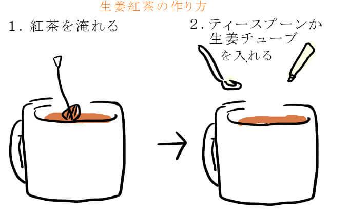 生姜紅茶の作り方を描いたイラスト