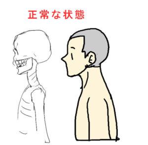 正常な状態の首の曲がり方を描いたイラスト